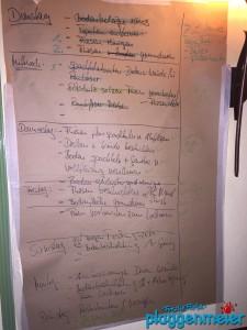 Unser Ablaufplan für die Küchensanierung - bester Maler in Bremen